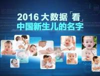 中国首份姓名报告 你的名字上榜了吗?